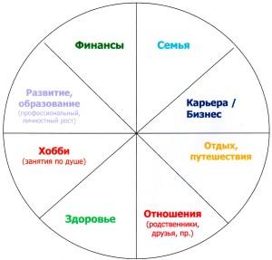 колесо-жизни2